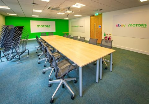 motors.co.uk eBay Workspace Case Study