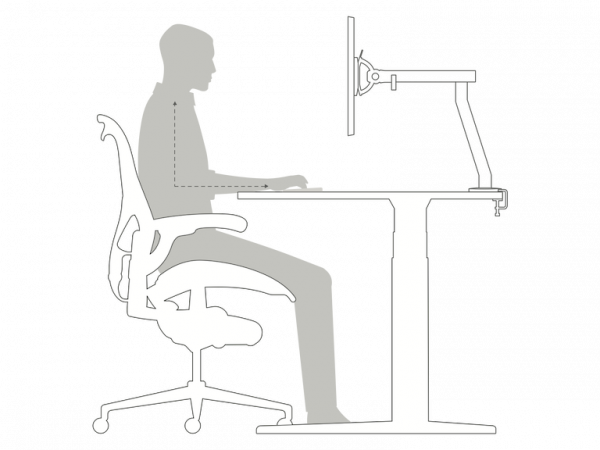 Ergonomic Setup Furnishings surroundings tools